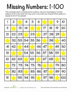 Missing Numbers: 1-100 | Charts, For kids and Hundreds chart