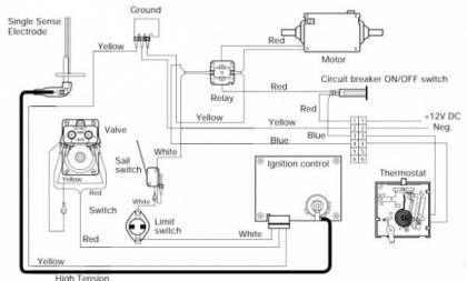 Horton Fan Wiring Diagram : Diagram Electric Fan Wiring