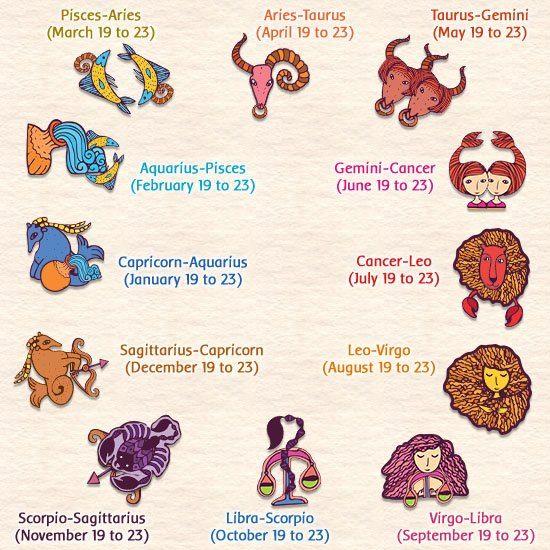 Zodiac cusp dates in Australia