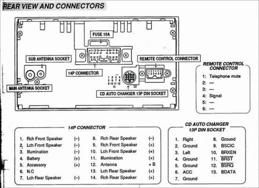 10 Lancer Radio Wiring Diagram Electrical Diagram Diagram Radio