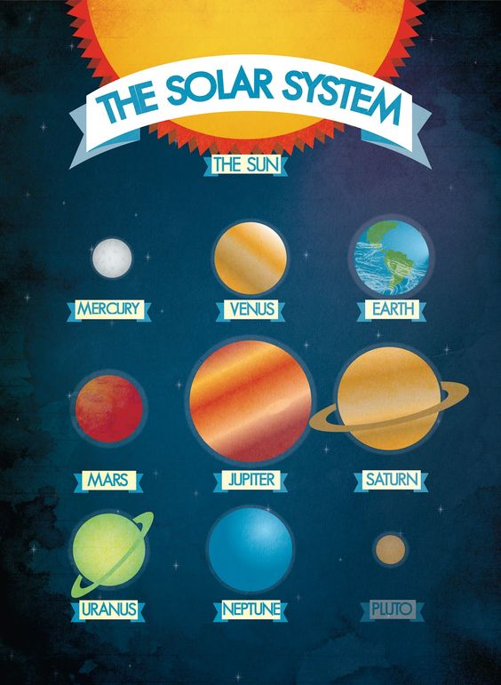 model of the solar system with dwarf planets - photo #32