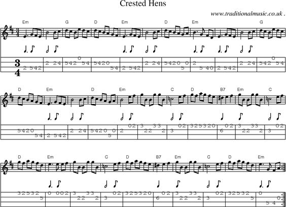 good vibrations piano chords Tags : good vibrations piano chords ...