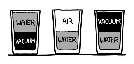 What if a glass of water was, all of a sudden, literally half-empty?