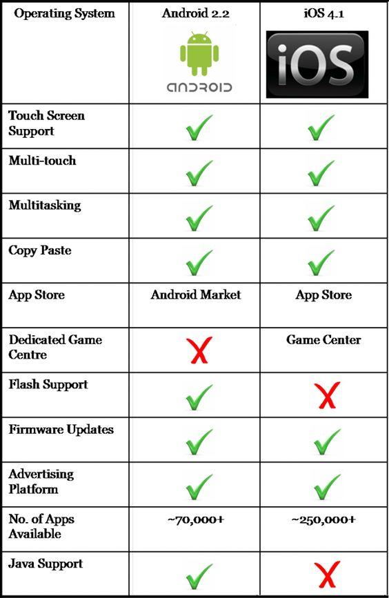Doom & Destiny Advanced - Android app on AppBrain