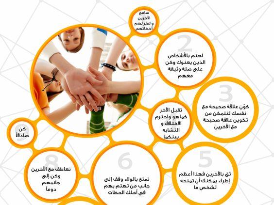 قائمة الصور جميع الصور تحتوي انفوجرافيك 1 فايع لمشاركة الصور Positive Notes Pie Chart Map