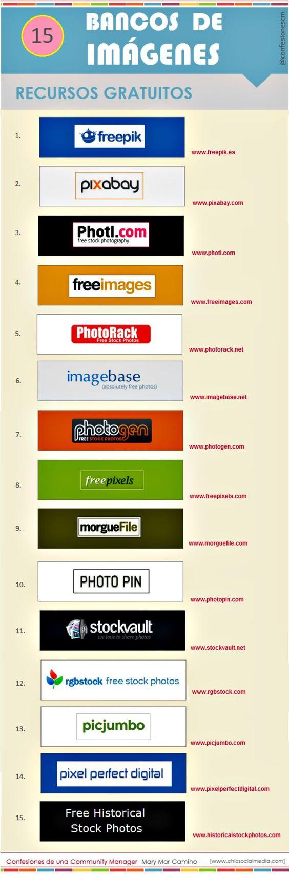 Quince bancos de imágenes libres en una infografía ...