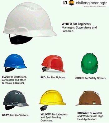 Significado de los colores de los cascos en la construcción [inglés] https://t.co/F4qu91Nk1q vía Twitter Geotechtips
