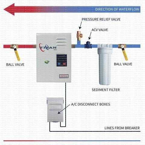 Installation Diagram For Niagara Titan N 120 Tankless Water Heater Solarwaterheater Solar Heating Solar Power Best Solar Panels