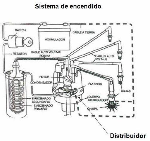 Motor De Combustion Todas Sus Partes Explicadas Y Los 4 Tiempos Partes De Un Motor Mecanico De Autos Motor De Auto