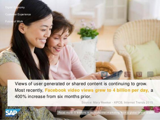 Facebook video views grew to 4 billion per day…