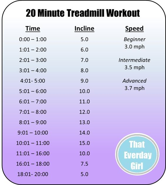 WALK your way to a skinnier, healthier you with this 20 Minute Treadmill Workout! #thateverydaygirl