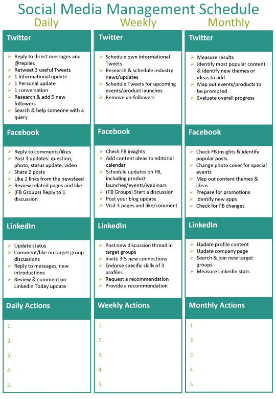 How To Create a Fail Proof Social Media Strategy Thatu0027s Simple and - marketing schedule template