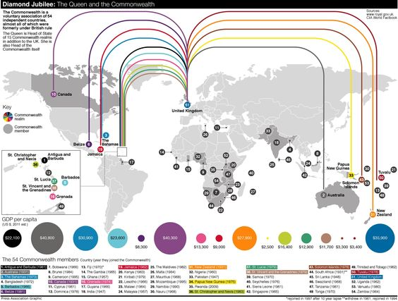 Infographic mapping the Commonwealth I researched and designed for the Press Association's Diamond Jubilee coverage. Long listed in the Information is