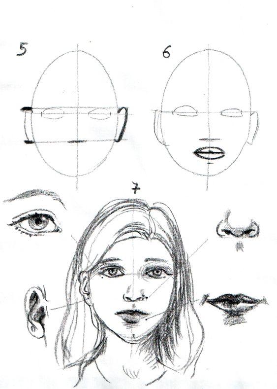 apprendre a dessiner un visage etape par etape dessin pinterest portrait et construction. Black Bedroom Furniture Sets. Home Design Ideas