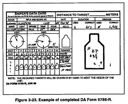 sniper log book pdf FM 23-10 Chptr 3 Marksmanship Tiro - da form