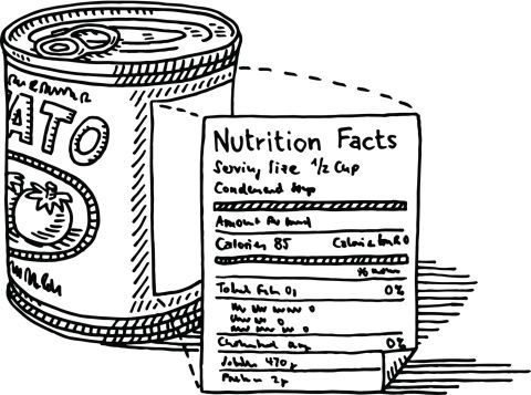 Tomato Soup Can Nutrition Facts Label Drawing Check More At Https Healthlife Ekkazanc Org Tomato Soup Ca Nutrition Facts Label Reading Food Labels Nutrition