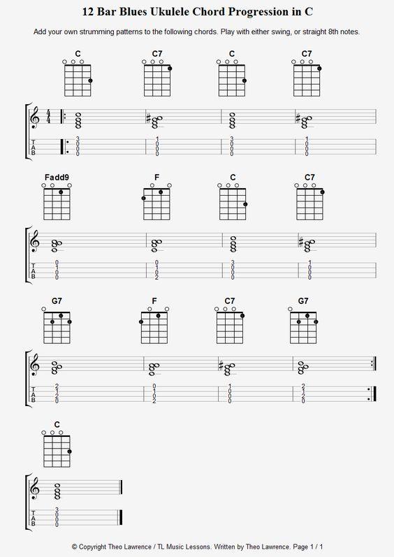 Ukulele ukulele chords with numbers : Pinterest • The world's catalog of ideas