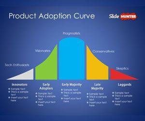 Product Adoption Curve PowerPoint Template is a free diagram and chart for PowerPoint presentations that you can download as a PPT template to make presentations on product development topics as well as other presentations on product adoption and business development