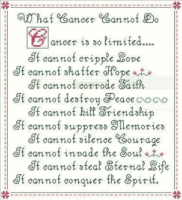 For my Aunt, who had this read at her funeral, and for my Mom who is still fighting....