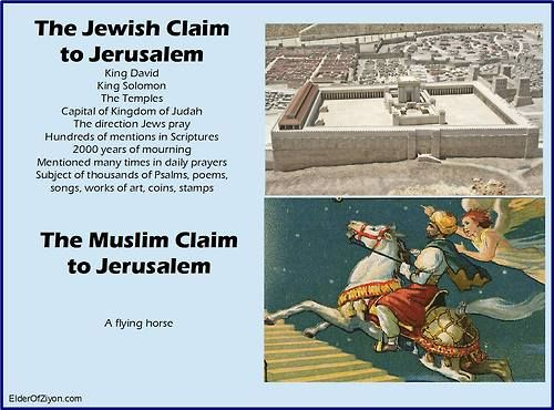 The Jewish vs. Muslim claim to Jerusalem.
