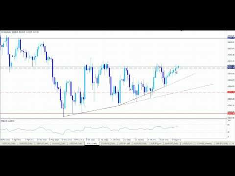 Daily Analysis - Gold August 13, 2012