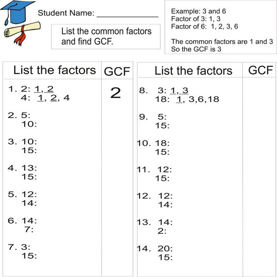 Printables Gcf Factoring Worksheet greatest common factor worksheet davezan 1to 20 from study village website