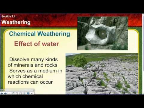Chemical And Physical Weathering Physical Weathering Chemical Weathering Science Unit Studies