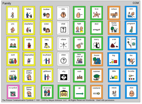 Pin on AAC and Literacy Visuals for Professionals and Parents