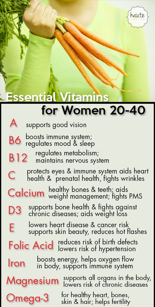 essential vitamins for women 20 40