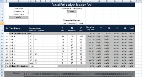 Critical Path Analysis Template Excel u2013 Project Management - payslip template free download
