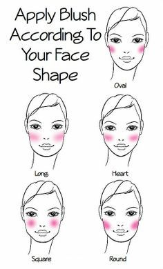 Blush application for all shape face. Contouring - blush - face - round - rectangle - square