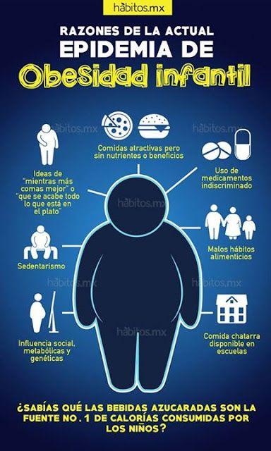 razones de la obesidad infantil