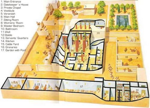 Ancient egyptian house designs