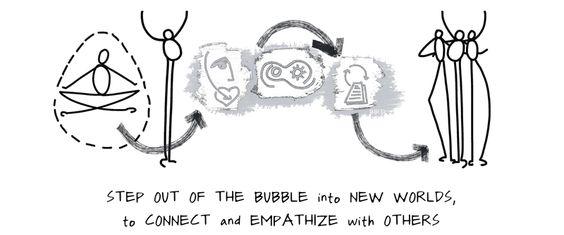 Dibujado a mano imagen de alguien pasar de la contemplación a la acción.  Texto incorporado: salir de la burbuja en el Nuevo Mundo, para conectar y empatizar con los demás