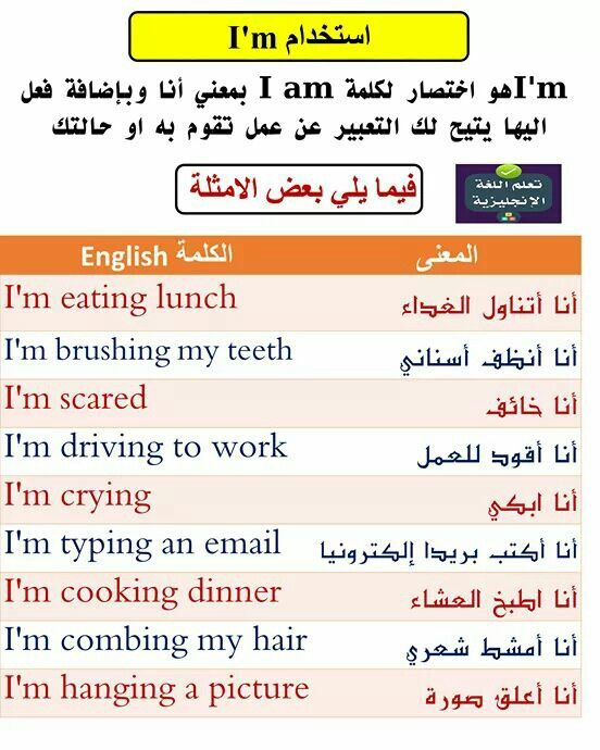 Pin By Nada Islam On English English Language Learning Learning Arabic Arabic Sentences