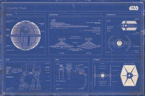 Death Star Movies And War On Pinterest