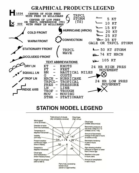 weather station model worksheet. can you read a weather map? | weather, earth science and resources station model worksheet
