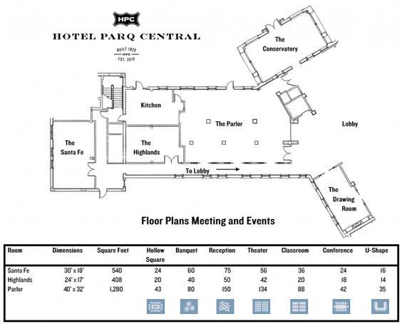 Floor plans Grosvenor House, A JW Marriott Hotel meeting room - site plan template