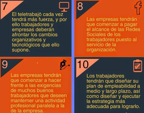 Capacity: Palabras con voz...: Infografía: 10 tendencias para el Mercado Laboral en 2015