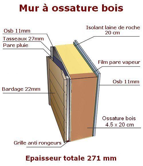 Ossature bois id es pour la maison pinterest - Isolation maison ossature bois ...
