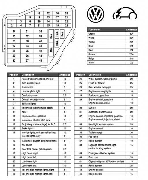 Vwbeetleclassic Volkswagen Jetta Fuse Box Vw Jetta