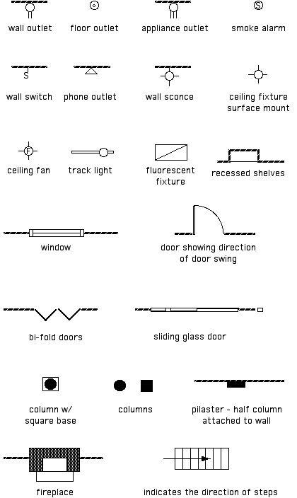In Ground Exterior Light Floor Plan Symbol Google Search Furnitures Pin