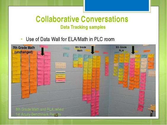 Collaborative Conversations In The Classroom ~ Pinterest the world s catalog of ideas