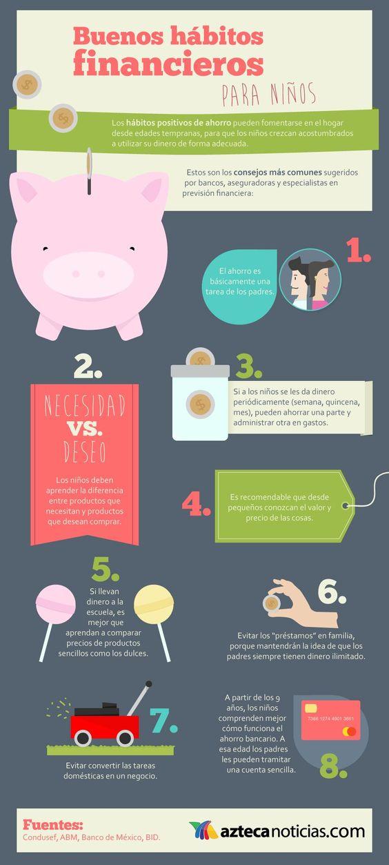 Buenos hábitos financieros para niños