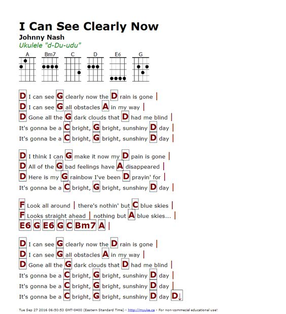 Attractive Bad Moon Rising Ukulele Chords Pictures Basic Guitar