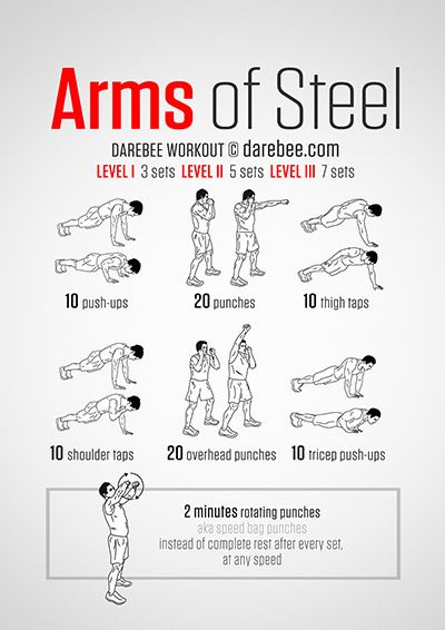 Arms of Steel Workout