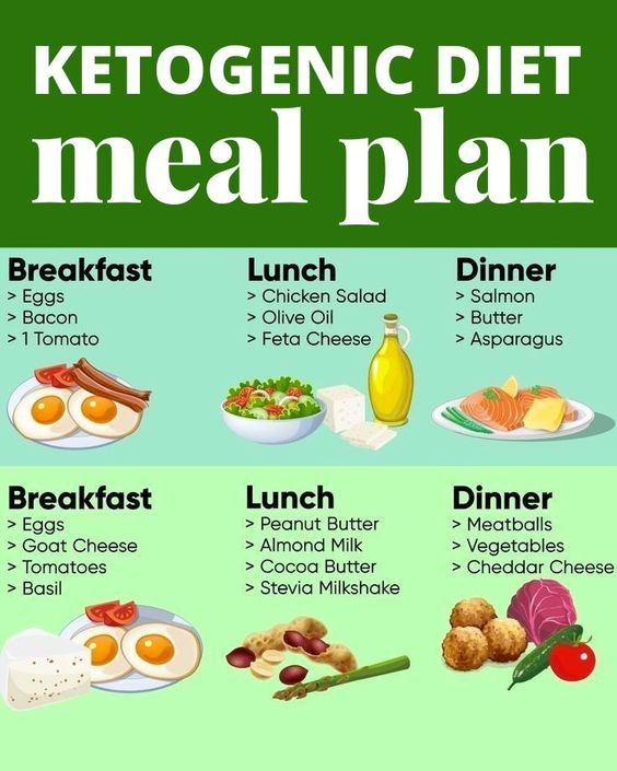 12 Things You Can And Can T Eat On A Keto Diet Ketogenic Diet Meal Plan Diet Ketogenic Meal Plan