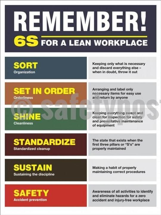 Remember 6s For A Lean Workplace 5s Poster Health And Safety