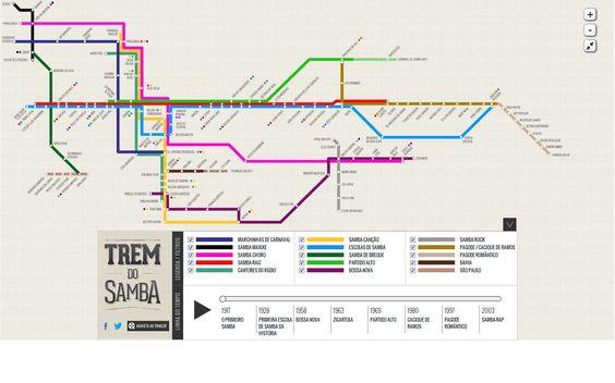 Trem do Samba: infográfico multimídia em HTML5 com centenas de vídeos.  http://super.abril.com.br/multimidia/trem-samba-722528.shtml