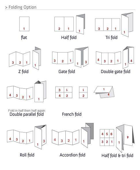 Brochure Folding Options Brochure Design Layout Pamphlet Design Booklet Design